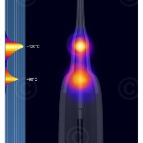 thermal image laser fibres